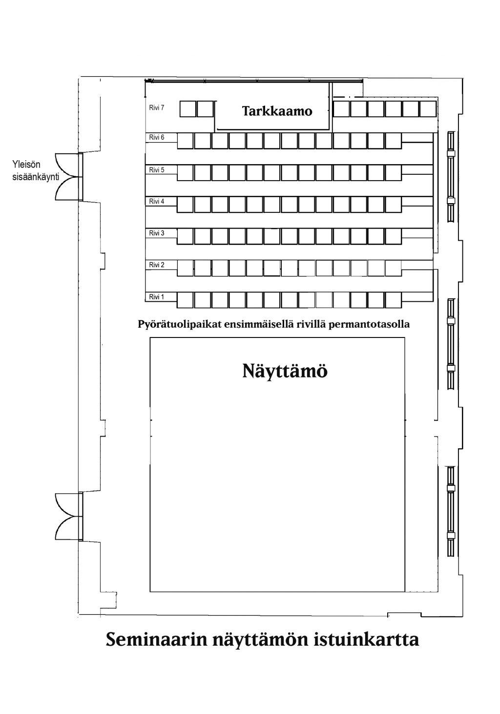 Seminaarin näyttämön istuinkartta